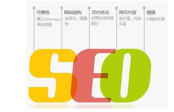 seo分析之优化网站数据
