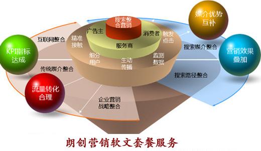 seo搜索优化的主要工作 搜索引擎优化可分为几种