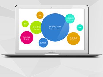 教你怎么做网站推广的办法教程