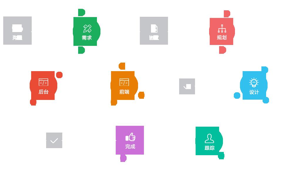 小程序定制开发 微信小程序平台有什么优势